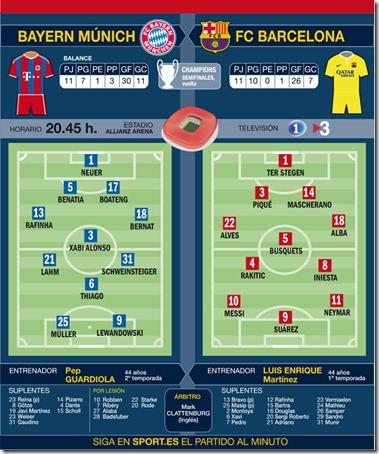 previa-bayern-munich-fc-barcelona-semifinales-champions-2014-15-1431378670296