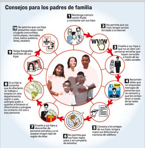 Consejos para los padres de familia. Infografía: La Razón