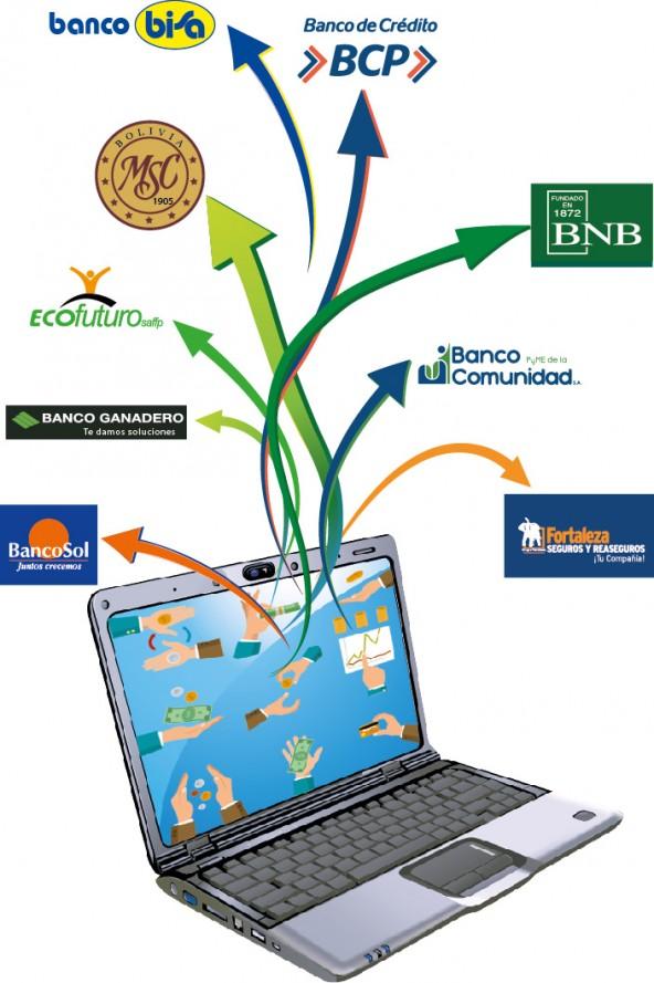 Banca virtual se afianza en Bolivia. - Redacción Central Los Tiempos