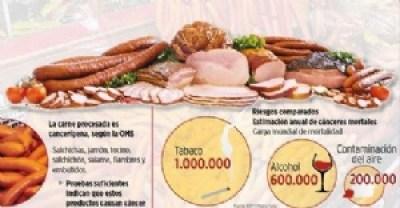 Expertos recomiendan consumir  carne  sólo una vez a la semana