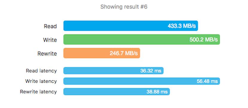 Captura de pantalla 2015 10 16 a las 4.11.30 p. m.1 Probamos la SSD de Other World Computing, OWC Mercury 6G
