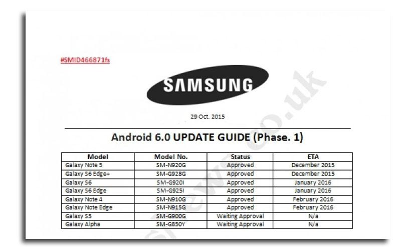 fechas actualizaciones samsung Comprueba cuando recibirá Marshmallow 6 tu smartphone Samsung