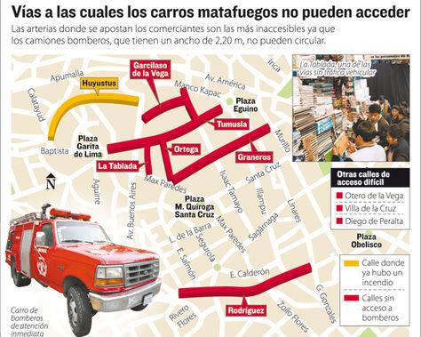 Infografía: La Razón/Fuente: Unidad de Bomberos Antofagasta
