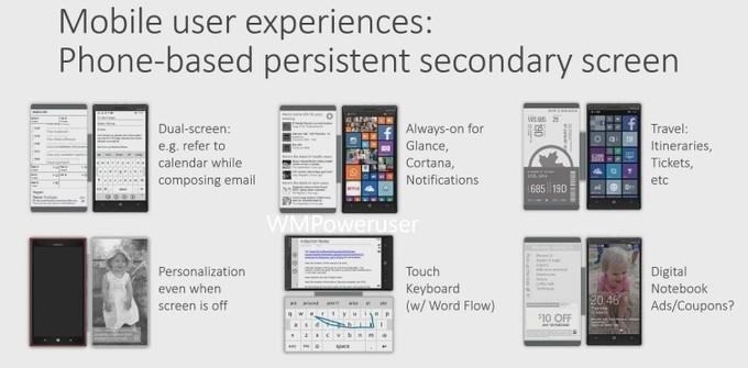 Microsoft está trabajando en fundas con pantalla para los Lumia