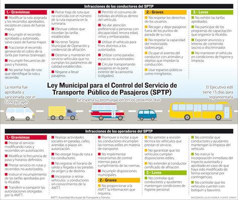 Info Ley de Control Transporte Público.