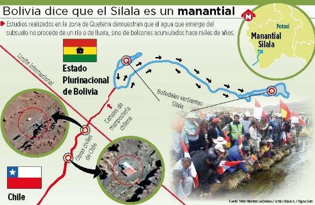Los argumentos de Bolivia: El Silala es manantial, no un río