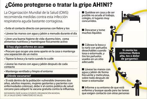 Infografía: La Razón/Fuente: OMS y Min. de Salud