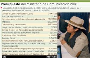 Paco no da cifras, pero pide más dinero para difusión de gestión