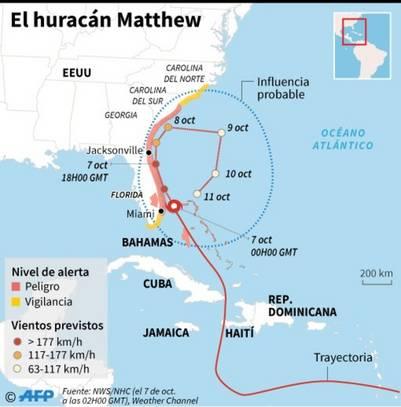 El trayecto del huracán. / AFP