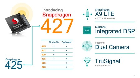 New Snapdragon 2016 173