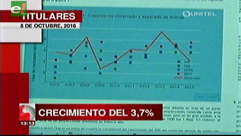 Titulares de TV: Empresarios coinciden con el FMI, el crecimiento de la economía no superará el 4%