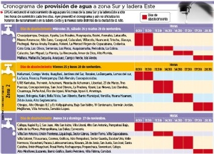 EPSAS lanza horarios de suministro sólo para 3 zonas