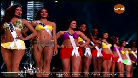 Las 9 finalistas del Miss Universo 2016
