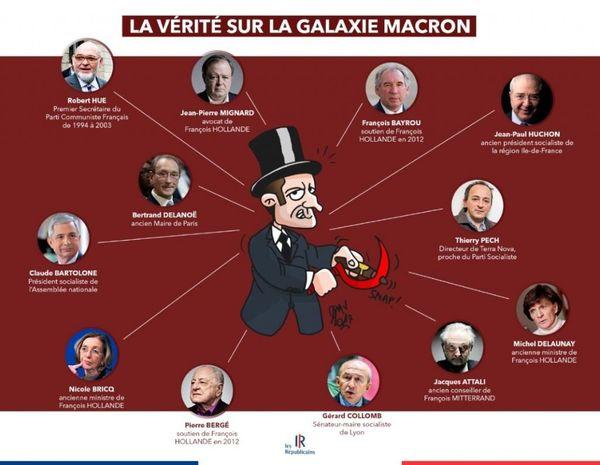 """""""La verdad sobre la galaxia Macron"""". La imagen antisemita publicada por la cuenta de Twitter del partido conservador Los Republicanos"""