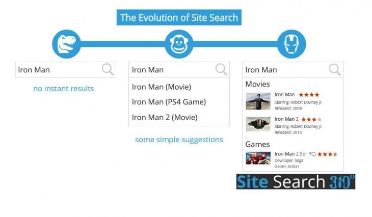 sitesearch360