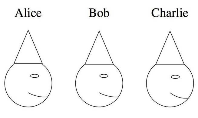 Alice, Bob y Charlie, cada uno con su sombrero. (Universidad de Oxford)