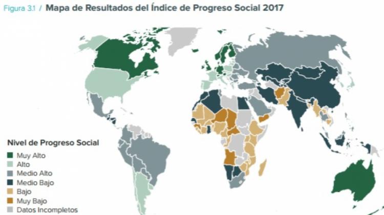 progreso social