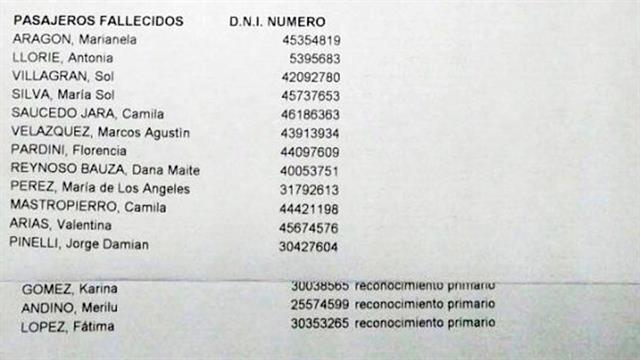 La lista de los fallecidos en el accidente hasta el momento