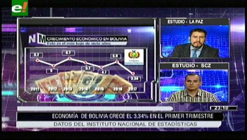 Crecimiento de la economía de 3.34% no es una mala noticia pero tampoco es excelente