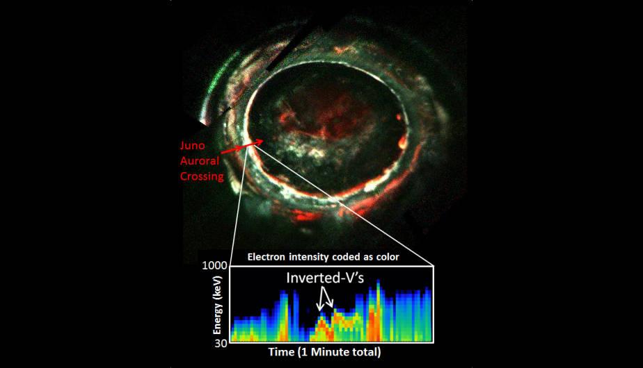 NASA: las auroras de Júpiter, un 'poderoso misterio' para científicos