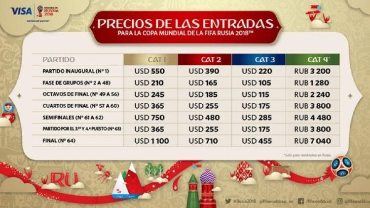 Las entradas pueden costar hasta 1100 euros