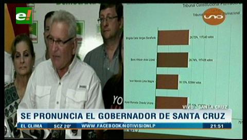 """""""Es una nueva derrota de Evo"""": Gobernador Costas al celebrar triunfo del voto nulo"""