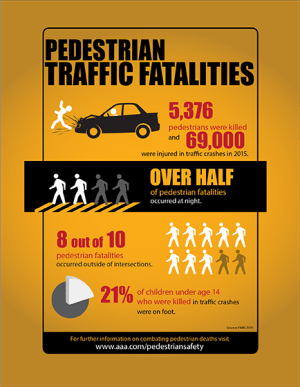 H. R. 1139, Transit Worker and Pedestrian Protection Act.