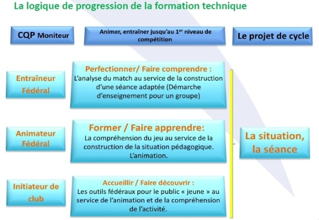 formation-Technique-2