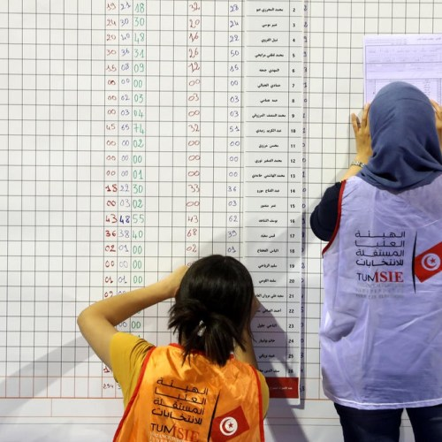Tunisia's Election results analysis