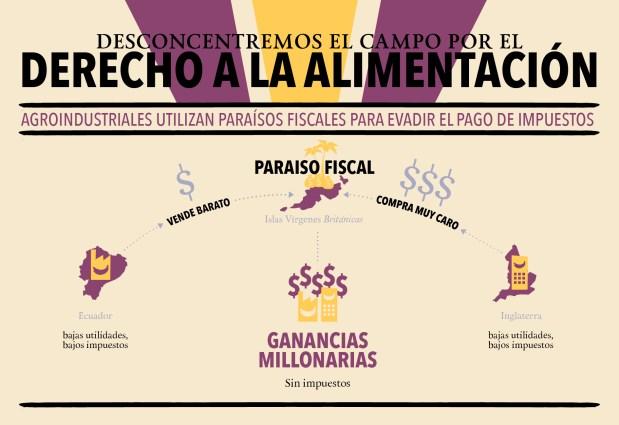 CDES_infografías_Paraisos_Web