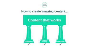 Illustrations of 3 pillars entitled 'how to create amazing content... that works'