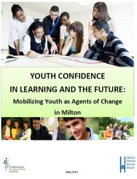 youth-confidence-in-learning-and-the-future