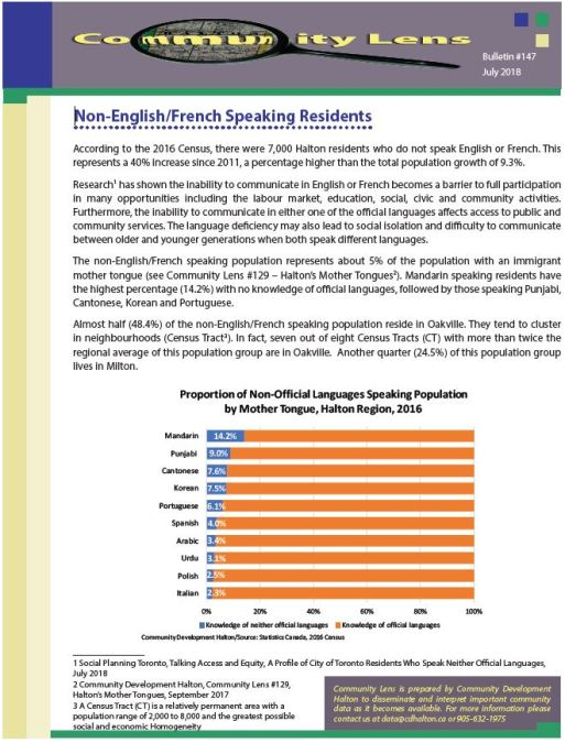 Community Lens #147 – Non-English/French Speaking Residents
