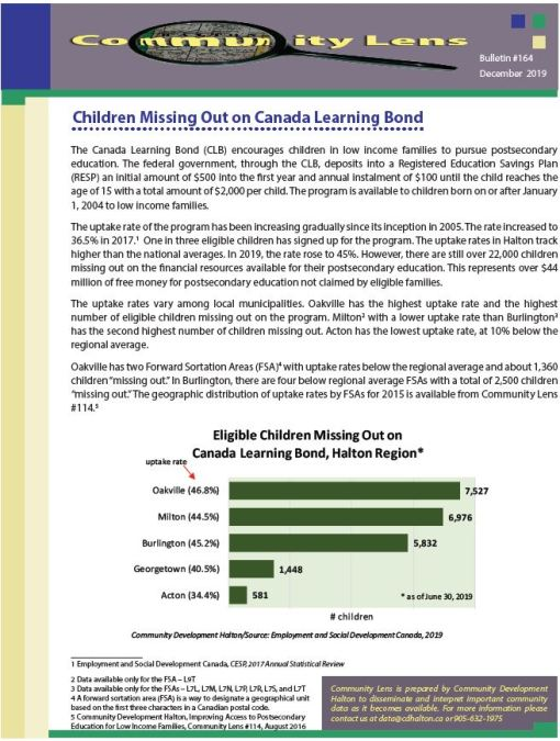 Community Lens #164 – Children Missing Out on Canada Learning Bond