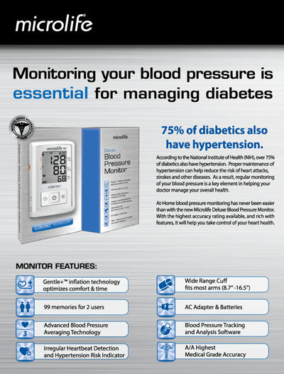 Microlife® Deluxe Arm Blood Pressure Monitor