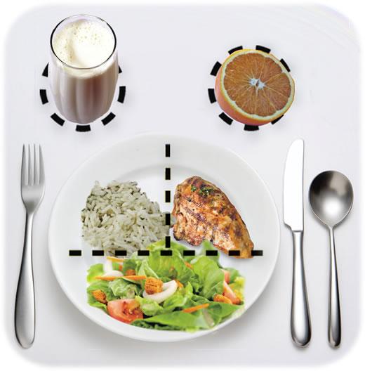 best-meal-plan-1