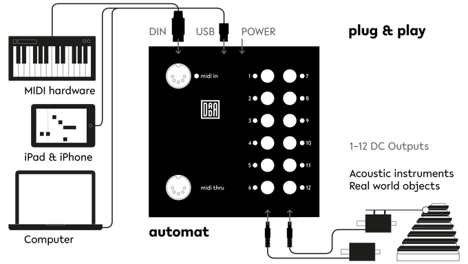 dadamachines is an open toolkit for making robotic musical