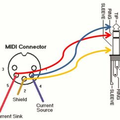 Trrs To Trs Wiring Diagram Push Pull What If We Used Stereo Minijack Cables For Midi? - Cdm Create Digital Music