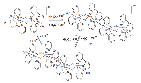 A comparison of charge-transfer mechanisms at rotated disk