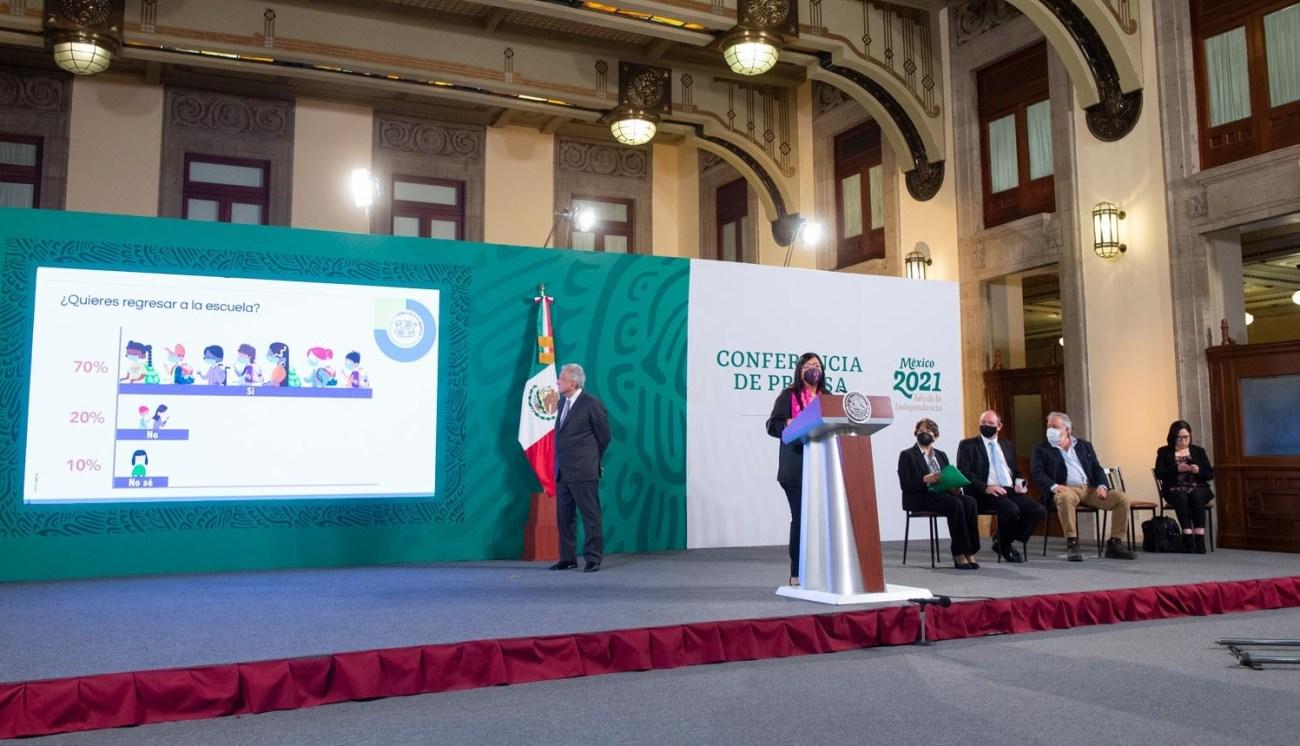 Unicef acompanara a Mexico para un retorno seguro a clases presenciales presentan informe sobre el impacto de la pandemia en ninas y ninos