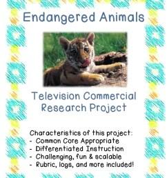 Endangered animal Poems [ 1056 x 816 Pixel ]