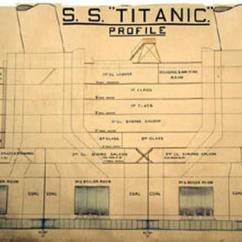 Inside The Titanic Diagram 2003 Buick Rendezvous Abs Wiring On Display Story Of As Told To Disaster Inquiry A Detailed Drawing Rms Used At Lord Mersey S Into 1912 Is