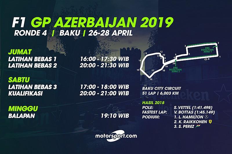 Jadwal lengkap F1 GP Azerbaijan 2019  Berita F1