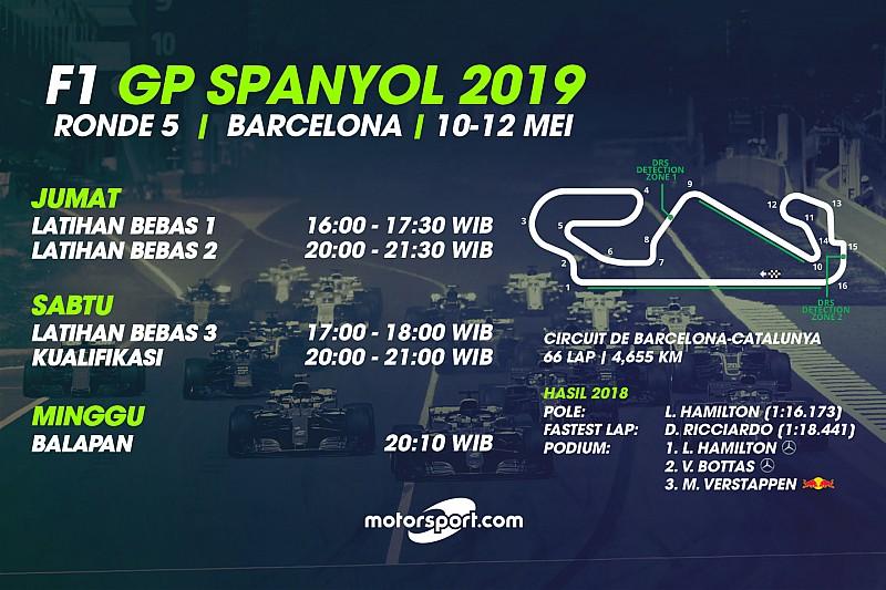 Jadwal lengkap F1 GP Spanyol