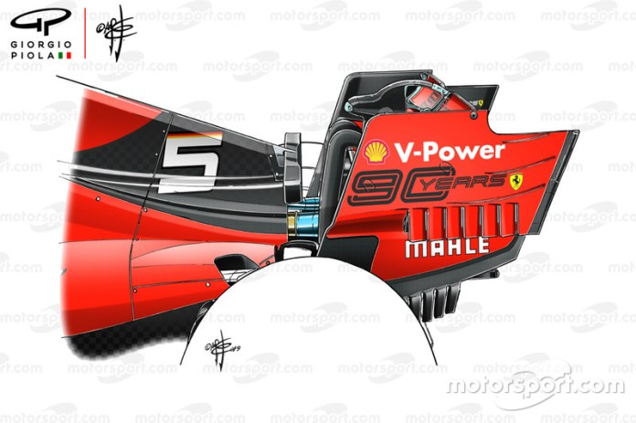 Endplate del ala trasera del Ferrari SF90