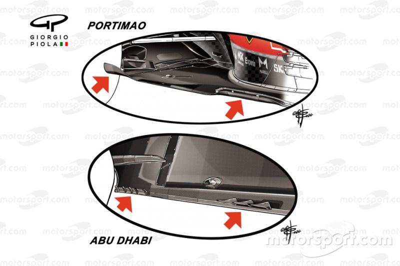 Ferrari SF1000 vergelijking vloer, Abu Dhabi GP