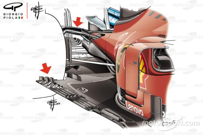 Piso del Ferrari SF90