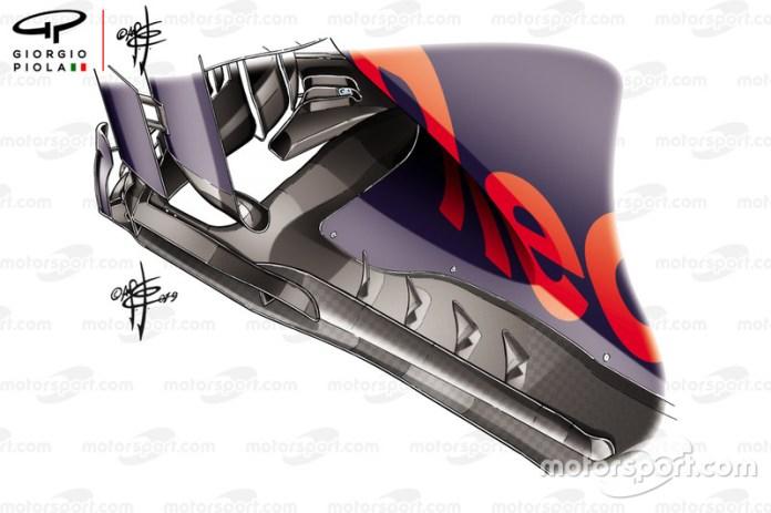 Aletas del sidepod del Red Bull Racing RB15