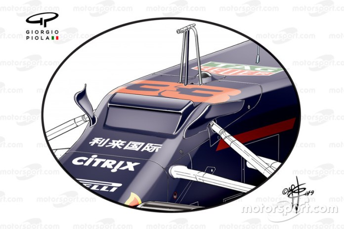 Antiguo S-duct del Red Bull RB15