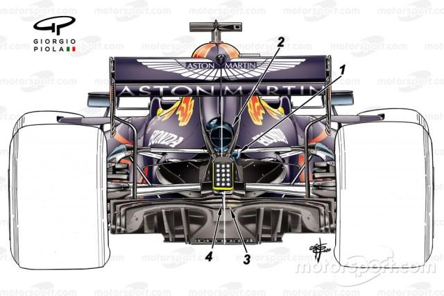 Disposition d'échappement Red Bull RB16